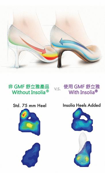 heels-pain2-08-08-e1521570255609-623x1024.png