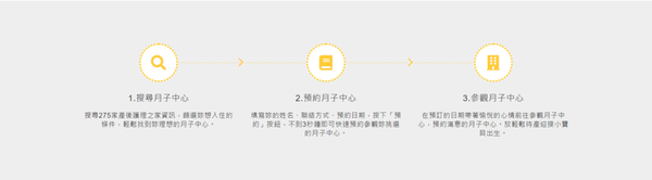 Mamiguide+新竹月子中心推薦-3.PNG